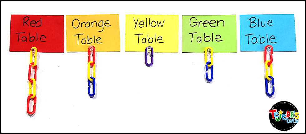 Simple table/group reward system. Reward tables for demonstrating good character and working quietly with links. When a group receives 5 links, they earn a prize. Great for behavior management! #tejedastots