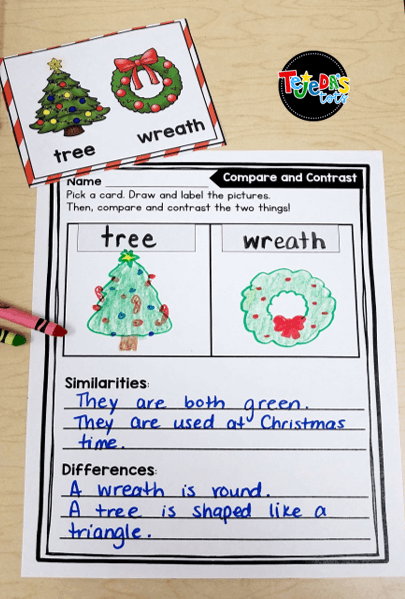 Comparing and contrasting is such an important comprehension skill. These tips and resources will help you teach it in a fun way. Introduce with a PowerPoint presentation, practice with comprehension activities like reading passages, task cards, graphic organizers and more. Christmas version! Posters and bookmarks included. Great for kindergarten, first grade and second grade. #tejedastots #readingcomprehension