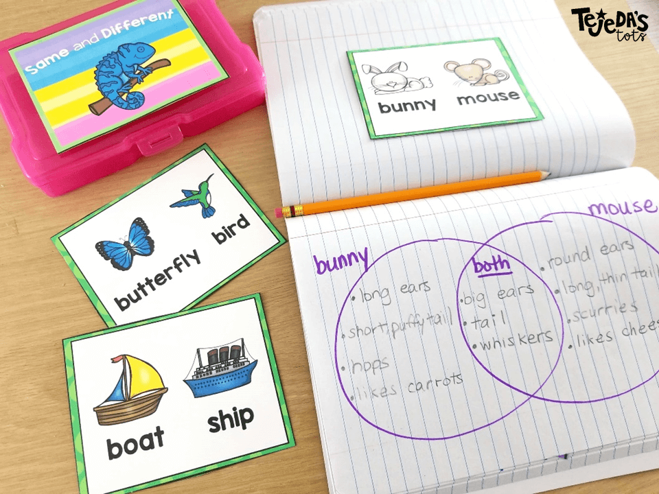 Comparing and contrasting is such an important comprehension skill. These tips and resources will help you teach it in a fun way. Introduce with a PowerPoint presentation, practice with comprehension activities like reading passages, task cards, graphic organizers and more. Posters and bookmarks included. Great for kindergarten, first grade and second grade. #tejedastots #readingcomprehension