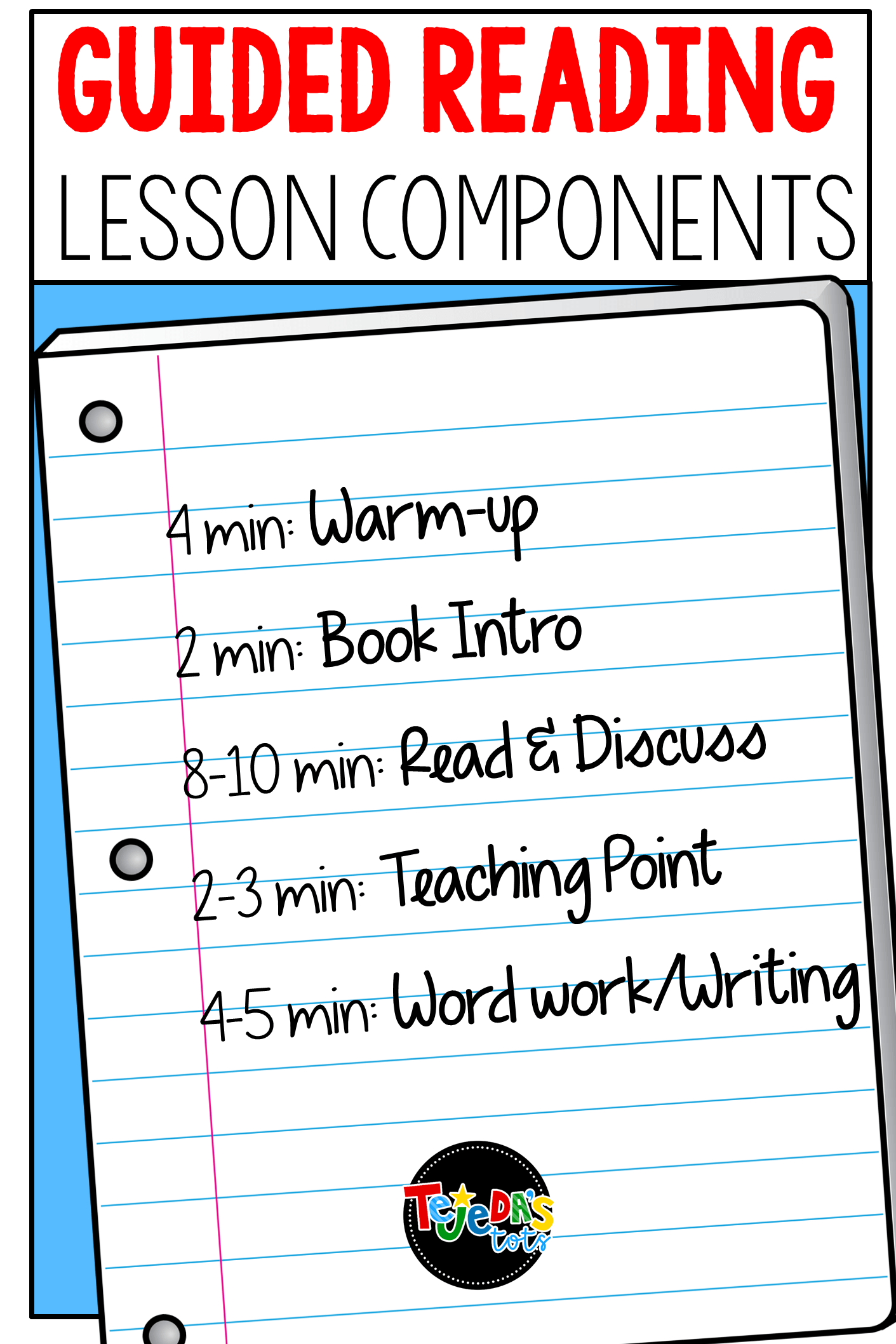 Guided Reading Lesson Components