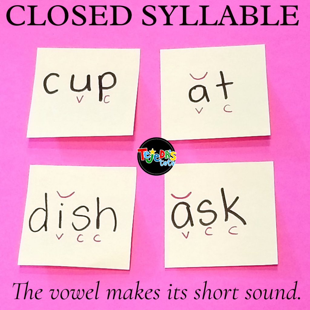 Marking up syllables is a great way to identify syllable types. Knowing how to identify and divide syllable types can help students decode multi-syllabic words! Read about six syllable types and tricks for syllable division and decoding. These phonics strategies will help your first graders when they encounter a big word.