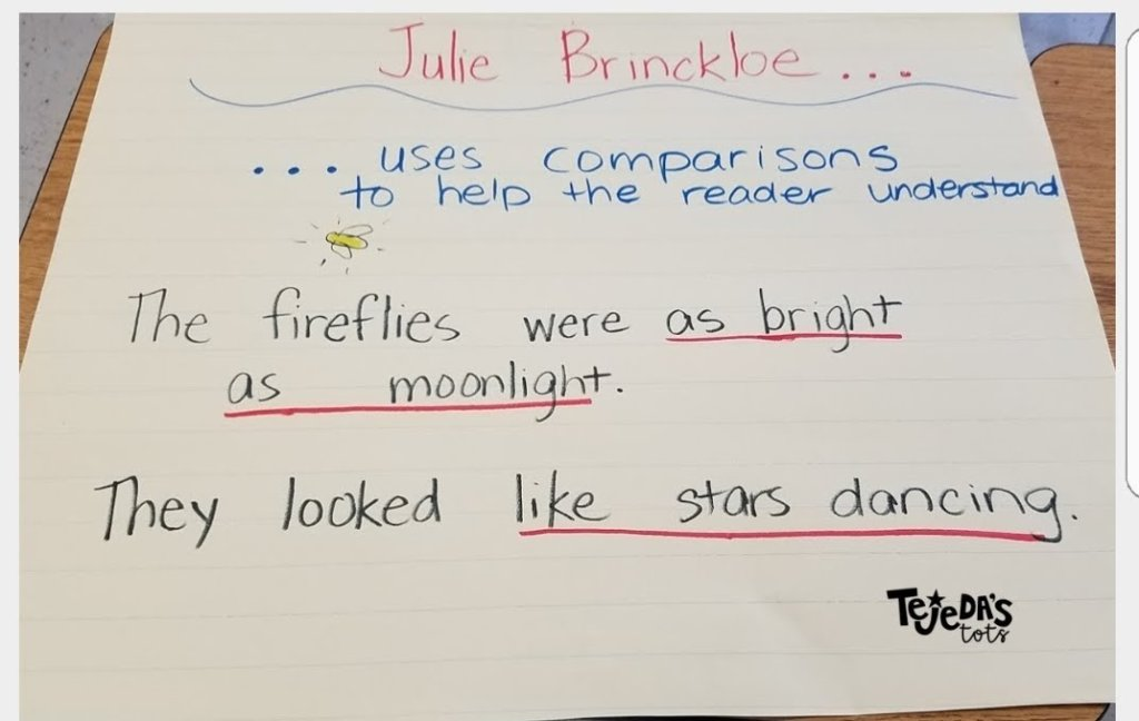 Julie Brinckloe's Fireflies is such a great mentor text for writing workshop. The story is relatable to kindergarten and first grade students and the book provides solid examples of good writing to emulate.