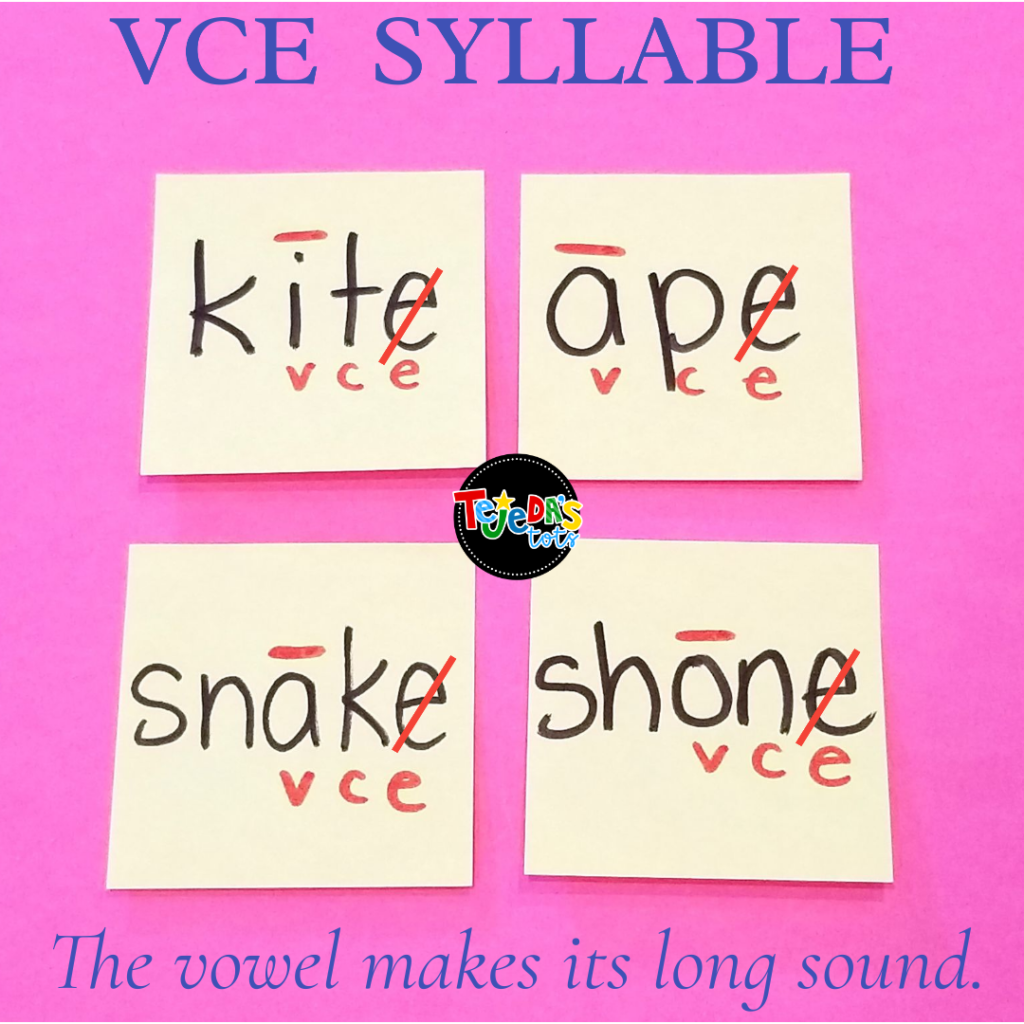 Marking up syllables is a great way to identify syllable types. Knowing how to identify and divide syllable types can help students decode multi-syllabic words! Read about six syllable types and tricks for syllable division and decoding. These phonics strategies will help your first graders when they encounter a big word. The VCE or magic e syllable type is covered in kindergarten and first grade.