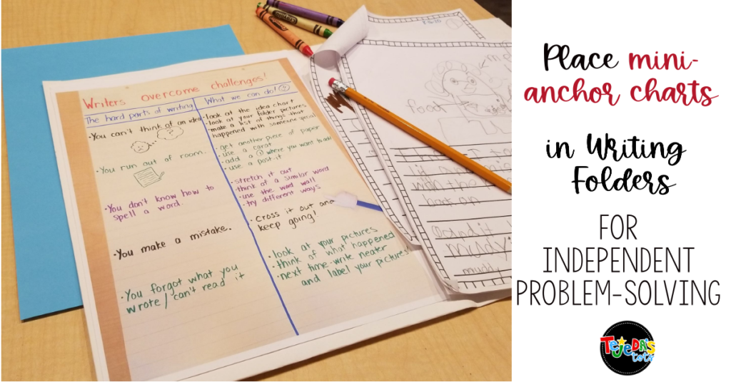 When kids can't work independently during writing workshop, you can't meet to conference with your students! This strategy of addressing challenges and brainstorming solutions for an anchor chart will help your students become independent writers, not having to interrupt you. Print and make into mini-anchor charts for student folders! So useful for kindergarten and first grade classrooms.