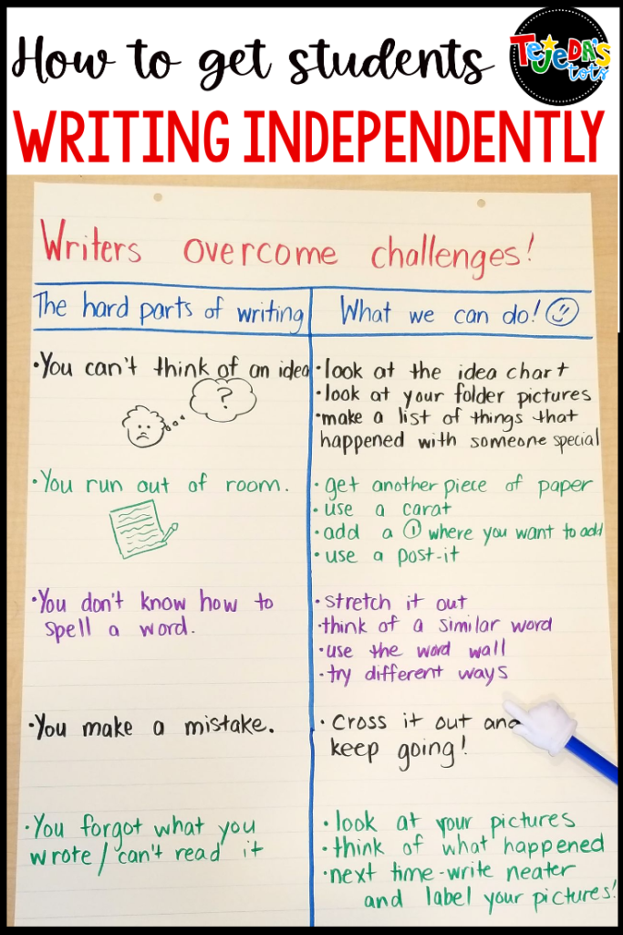When kids can't work independently during writing workshop, you can't meet to conference with your students! This strategy of addressing challenges and brainstorming solutions for an anchor chart will help your students become independent writers, able to solve their own problems while writing. So useful for kindergarten and first grade classrooms.