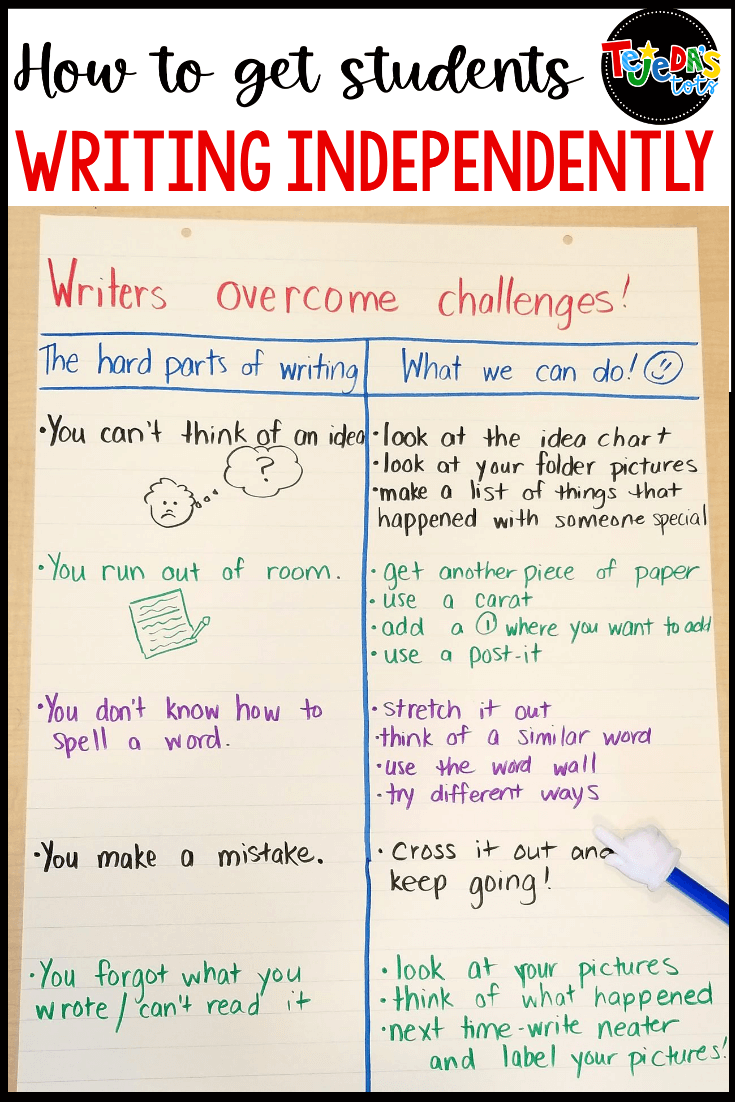 How to Get Students Writing Independently During Writing Workshop
