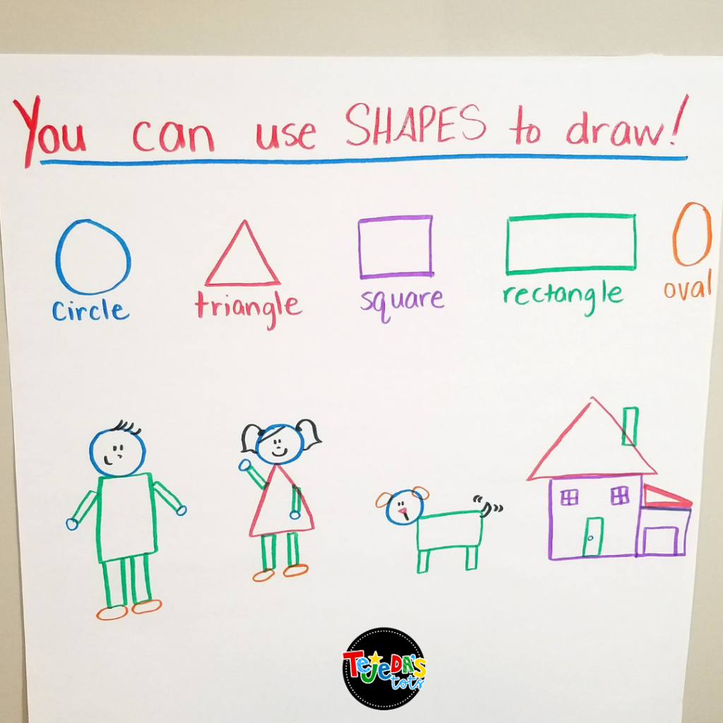 """Have kids who get frustrated because """"they don't know how to draw"""" something during writing workshop? Teach kids to draw using simple shapes! They can turn circles, squares, and triangles into people, animals, and more. Help your struggling writers become more confident with their illustrations so they can get on with their writing! Great for kindergarten and first grade students."""
