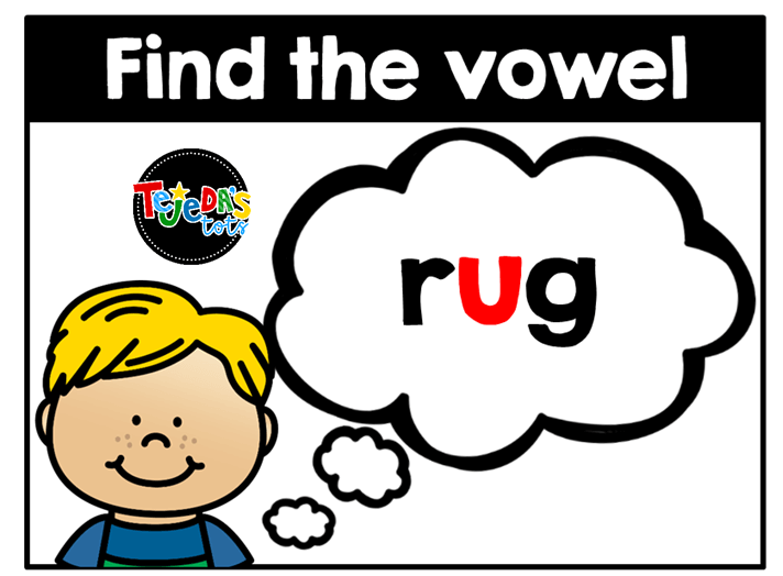 Remind students that every word has a vowel! When spelling a new word, ask them to find the vowel to help confirm their spelling accuracy. For more advanced kindergarten and first-grade students, teach them that each SYLLABLE has a vowel sound. Add this to your spelling strategies anchor chart for easy reference and help get your students writing independently. FREE anchor chart pieces here!